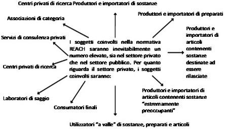 Schema nomenclatura iupac e tradizionale