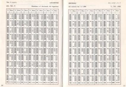 Scienzainatto la legge di benford - Tavole numeriche fino a 5000 ...