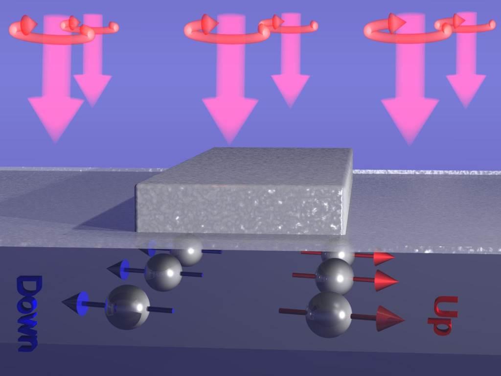 Schema di una cella fotovoltaica di spin