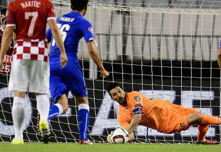 Il rigore parato da Buffon (dall'account Twitter ufficiale @UEFAEURO)