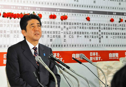 Shinzo Abe (InfoPhoto)