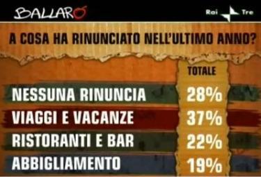 sondaggio-ballar%C3%B2R375.jpg
