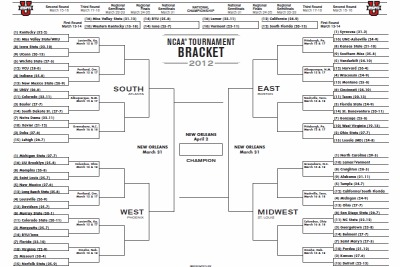 2012 NCAA Bracket from espn.com