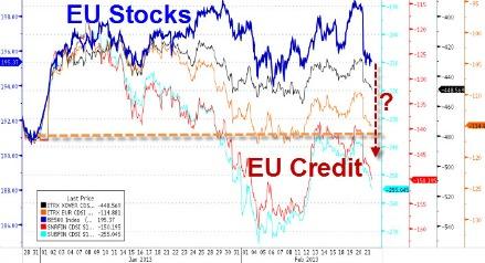grafico EU Stocks
