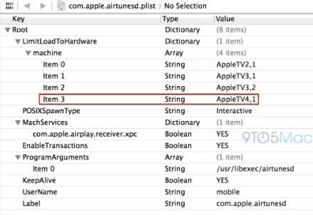 Apple TV 4,1