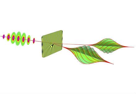 Elettroni diffratti in un fascio a vortice con elevato momento angolare orario e antiorario