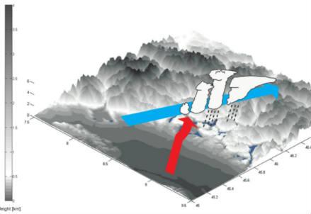 Modello concettuale di precipitazioni intense e stazionarie nella regione del Lago Maggiore