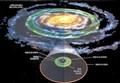 SCIENZAinATTO/ Abitabilità su scala locale, galattica e cosmologica (Parte II)