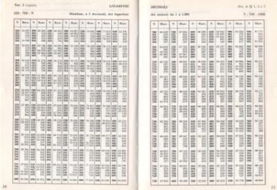 Tavole dei Logaritmi