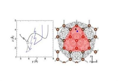 Uno dei grafici del lavoro pubblicato dalla rivista scientifica Pnas