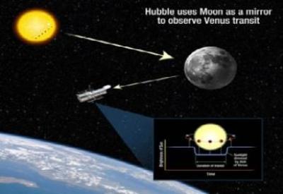 Foto: NASA, ESA, and A. Feild (STScI)