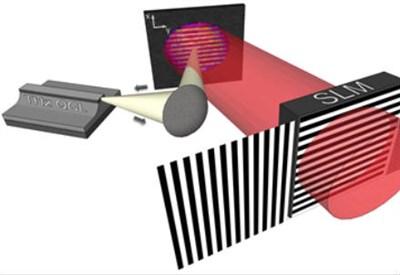 Schema dell'apparato sperimentale: in rosso fascio di luce che genera il metamateriale