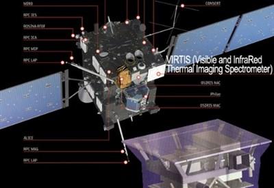La missione Rosetta
