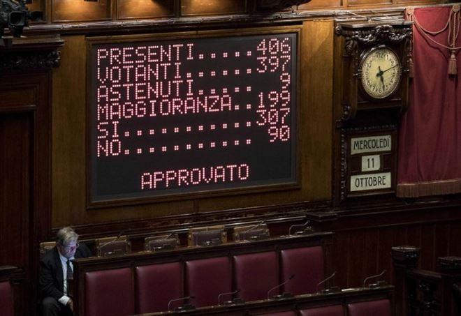 Sondaggi Politici, il Rosatellum alla Camera (LaPresse)