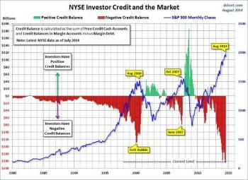 crollo dei prezzi dei titoli azionari