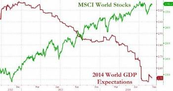 divergenza tra corsi di mercati e aspettative di crescita