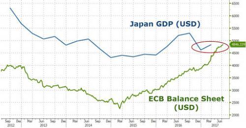 La Bce mantiene i tassi al minimo storico. Draghi: