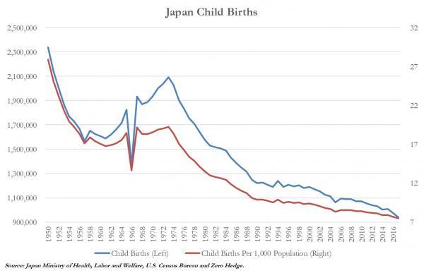 International Blog Japan_birth SPY FINANZA/ Bitcoin, il filo rosso che unisce Corea del Sud e Giappone Business International Blog Notizie Primo Piano  Giappone Finanza Corea del Sud Bitcoin
